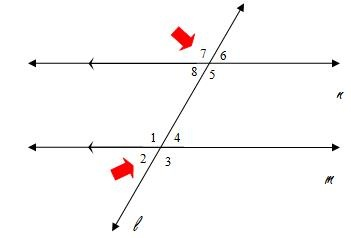 Same Side Exterior Angles: Angles That Are Both Exterior Angles On The Same  Side Of The Transversal. Can Be Abbreviated As S S Exterior Angles Or S S  Ext. ...